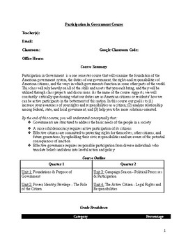 Participation in Government Syllabus (Editable)
