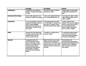 Participation/Effort Rubric for Middle School