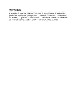 Participio Pasado usado como adjetivo