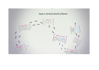 Particle Model of Matter - Grade 8