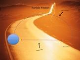 Particle Motion Lesson