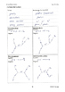 Particle Physics Active Note Taking