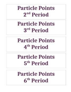 Particle Points