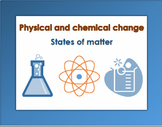 Particle theory and states of matter