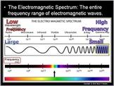 Electromagnetic Spectrum Lesson, Particles, Waves