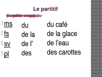 Partitif (French Partitive article) powerpoint
