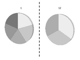 Partitioning Circles Scoot