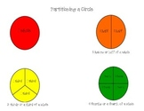 Partitioning Circles Common Core Aligned