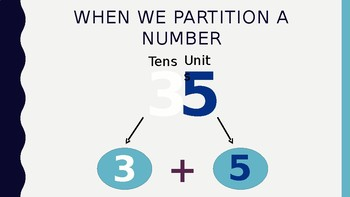 Partitioning Powerpoint