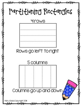 Partitioning Rectangles Anchor Chart