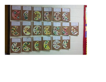 Partitioning Rectangles and Circles -- Pizza Pies