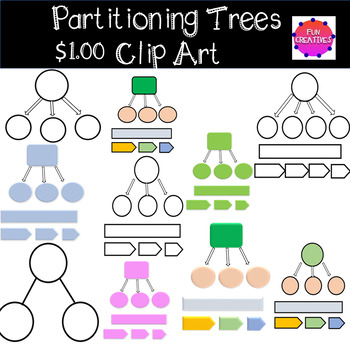 Partitioning Tree Clip Art for Place Value