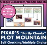 Partly Cloudy - Pixar Plot Mountain/Self-Checking