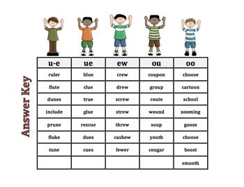 Partner Activity for the OO sound of U (u-e, ou, ue, ew, and oo)