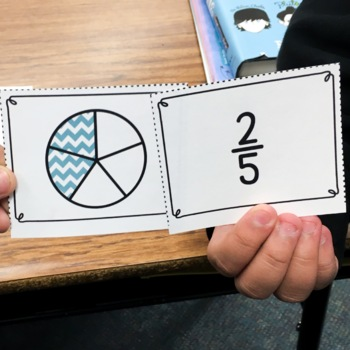 Partner Cards Math Review