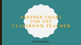 Partner Chant for Transitions in the Classroom