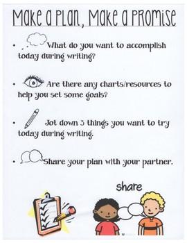 Partner Plan poster for Reading
