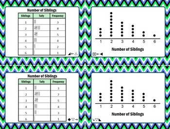 Partner Plots - Matching Frequency Tables and Dot Plots
