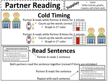 Partner Reading Practice