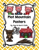 Parts Of Plot Posters