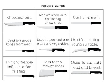 Parts and Types of Knives