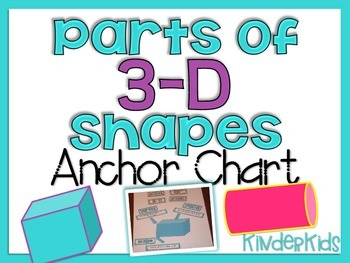 Parts of 3D Shapes Anchor Chart Printables