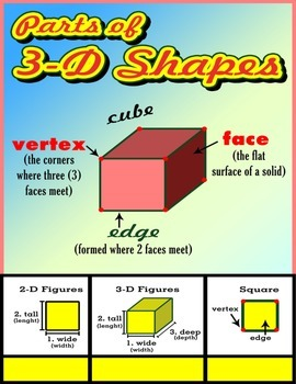 Parts of 3D Shapes = Poster/Anchor Chart with Cards for St