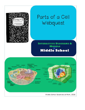 Cells & Photosynthesis Webquest