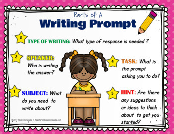 Parts of a Writing Prompt Posters