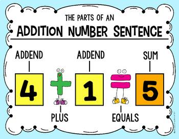 Parts of An Addition Sentence: Kindergarten & First Grade Math Adding up Numbers