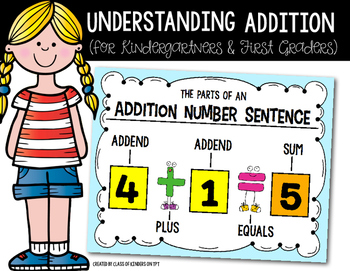 Parts of An Addition Sentence: Kindergarten & First Grade Math Adding up Numbers
