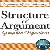 Parts of Argument Graphic Organizer --- Pre-AP Strategies