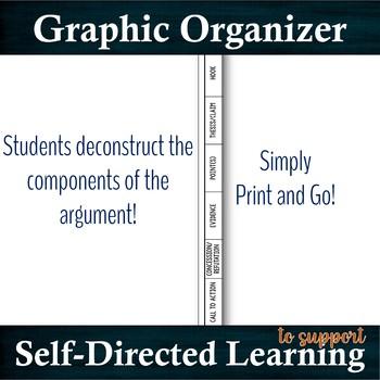 Graphic Organizer: Structure of Argument --- Pre-AP Strategies