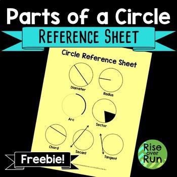 Parts of Circle Reference Sheet Free