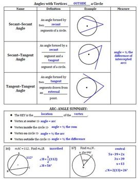 Parts of Circles (Segments-Arcs-Angles) Guided Notes for Geometry