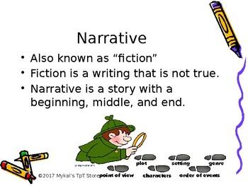 Parts of Fiction / Narrative