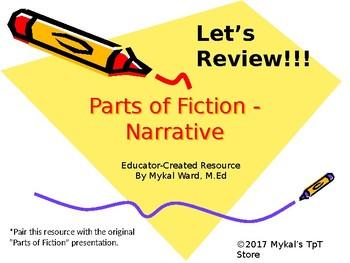 Parts of Fiction / Narrative Review
