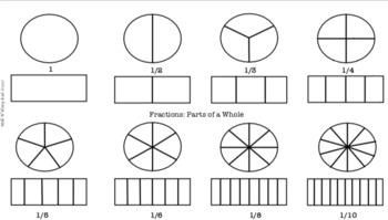 Parts of Fraction Chart