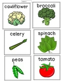 Parts of Plant we eat