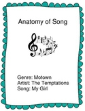 Learn the Parts of a Song - Analysis of the Temptation's H