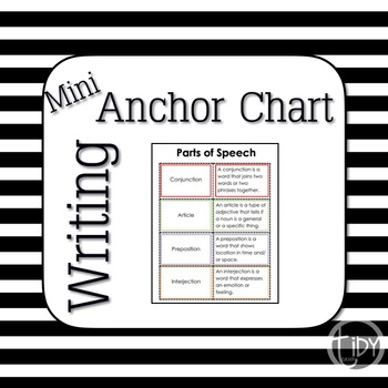 Parts of Speech: Mini Anchor Chart