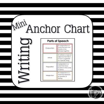 Parts of Speech: Mini Anchor Chart