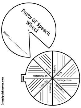 Parts of Speech Review | Parts of Speech Activity | Parts of Speech Worksheet