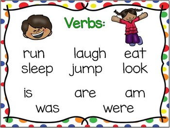 Parts of Speech Definition Posters, Examples and Worksheet
