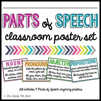 Parts of Speech Poster Set