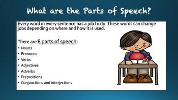 Comprehensive Parts of Speech Powerpoint