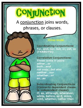 Parts of Speech: 8 Posters