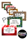 Parts of Speech A4 Poster/ Printable Classroom Wall Poster