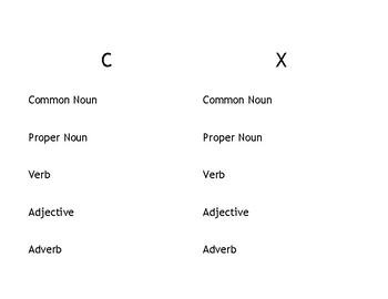 Parts of Speech ABC Book