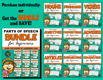 Parts of Speech - ADVERBS